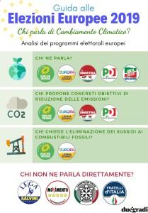 programmi-europee-clima-partiti